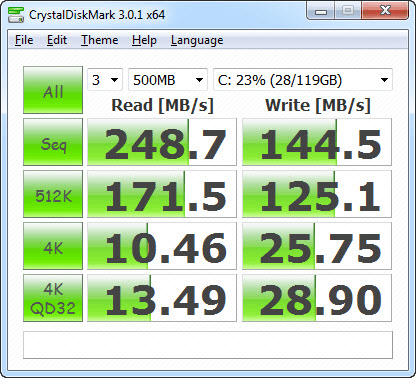 How many live your SSD